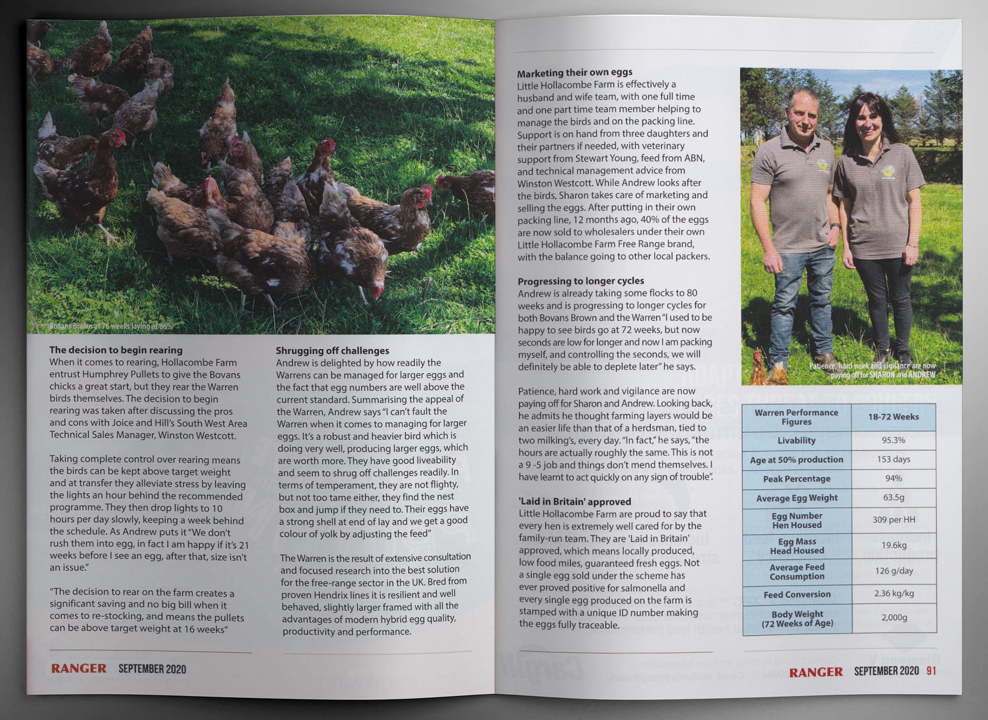 The Ranger - Poultry News